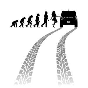 Evolution Bronco Sport